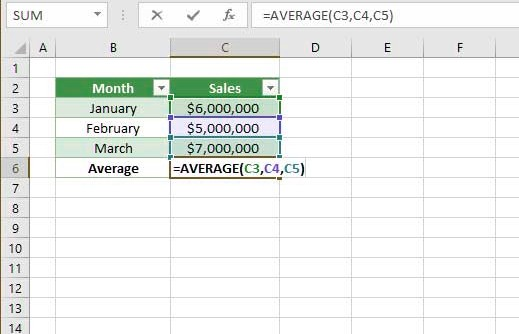 How to get average number